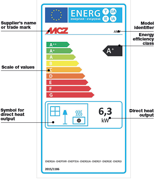 How to read energy label for stoves